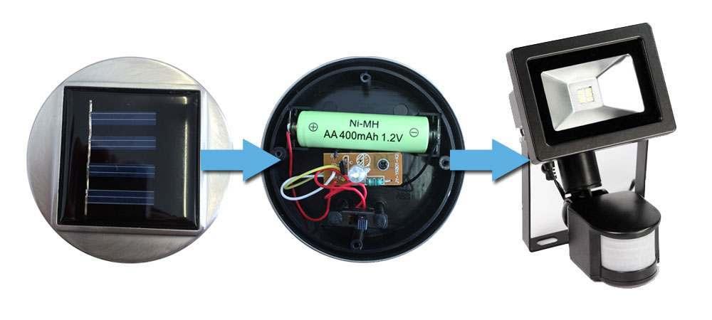 panel-battery-light